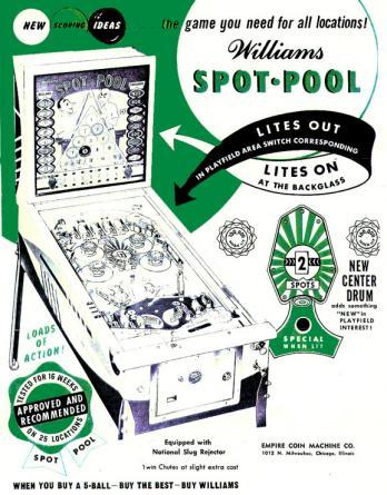 Spot Pool